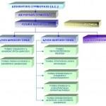 Διοικητικές υπηρεσίες - Management Services ILF consulting